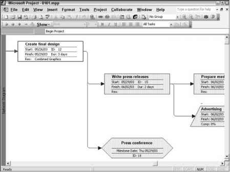 Network diagrams project management selol ink network diagrams project management ccuart Images
